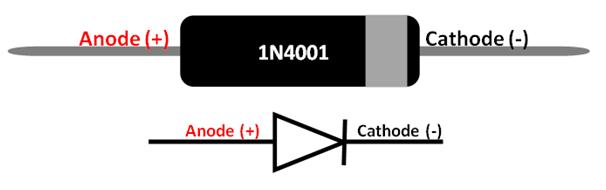 1n4001 diode pinout details equivalents datasheet. Black Bedroom Furniture Sets. Home Design Ideas