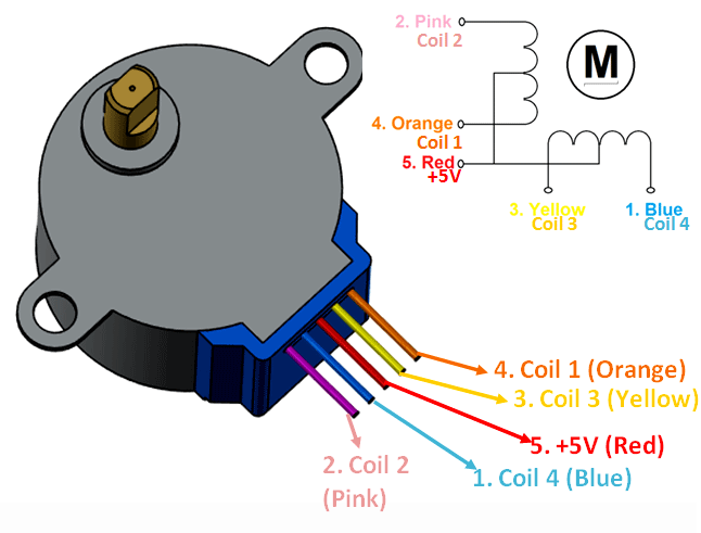 28BYJ-48 Stepper Motor Pinout Wiring, Specifications, Uses Guide & Datasheet