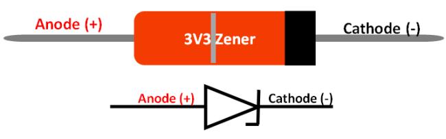 3 3v zener diode 1n4728a pinout uses tips datasheet. Black Bedroom Furniture Sets. Home Design Ideas