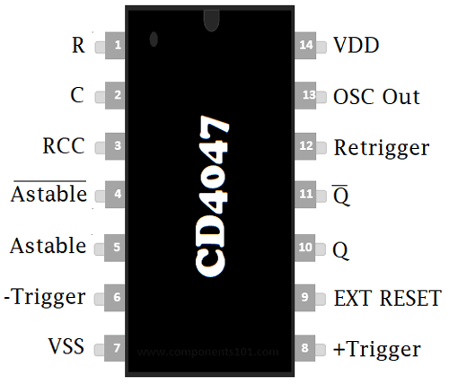 Ic 4047 Pinout Specifications Amp Datasheet