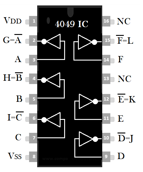 Hex Inverter Buffer IC 4049 pinout, Features, Equivalent