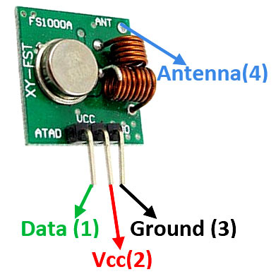 433 MHz RF Transmitter Module Pinout, Specifications