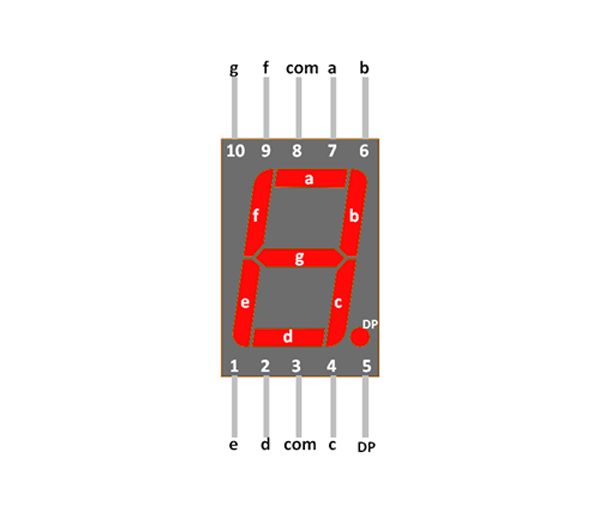 7-segment-display-pin-diagr_0  Pin Seven Segment Display Datasheet on how looks, 8051 using keil, help msp430, connection diagram,