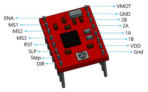 Stepper Motor Driver Datasheet A4988-Stepper-Motor-Driver-Module-Pinout