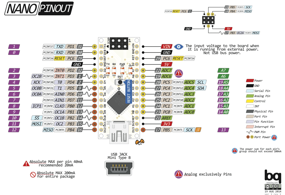 Arduino Nano Pin Diagram Features Pin Uses Programming