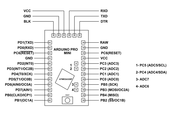 Arduino Pro Mini Pin Diagram  Technical Specifications