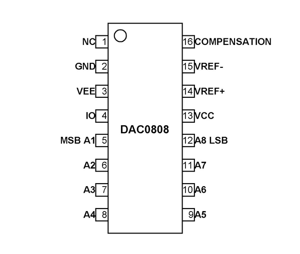 Dac0808 Pin Diagram  Features  Working  U0026 Datasheet