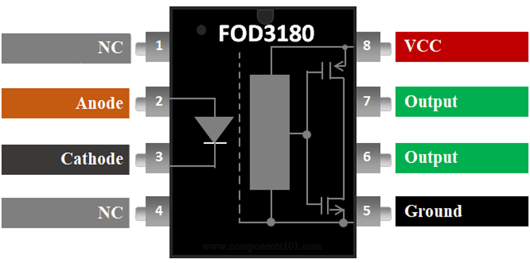 FOD3180 MOSFET Optocoupler Pinout