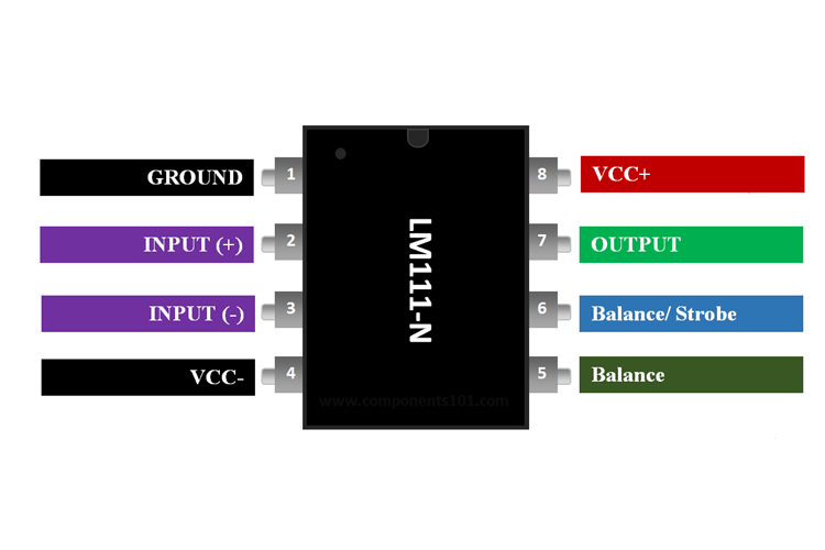 LM111N Voltage Comparator Pinout