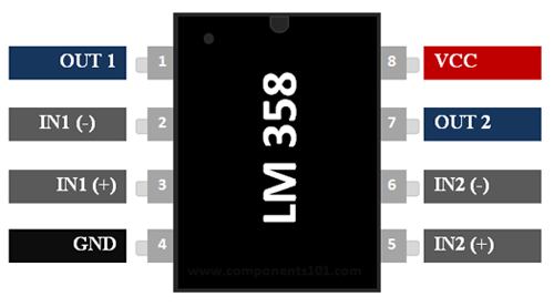 IC LM358 Pinout, Description, Equivalents & Datasheet