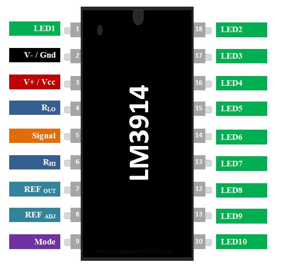 LM3914 Dot/Bar Display Driver Pinout, Datasheet, Features ...