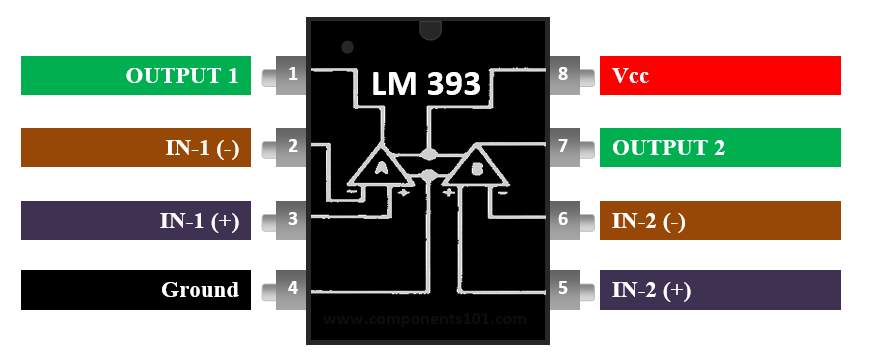 LM393 Comparator IC Pinout, Datasheet, Equivalents & Features