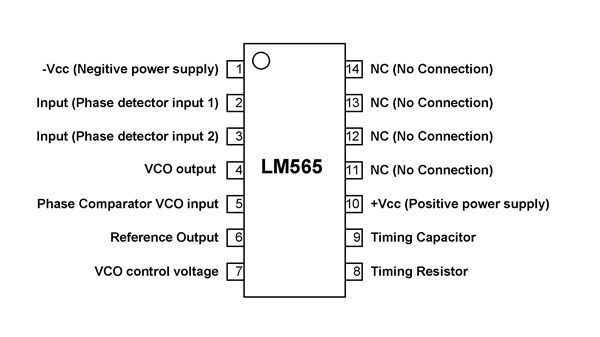 LM565 IC Pin Diagram