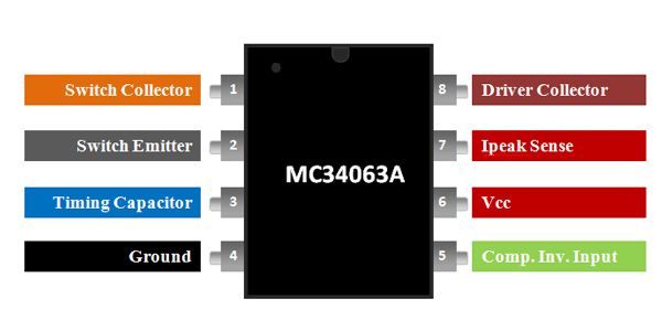 MC34063A DC-DC Converter IC Pinout, Equivalent, Circuit