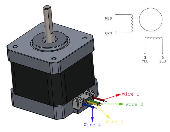 NEMA 34 Stepper Motor Specs, Wiring & Datasheet