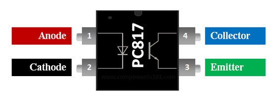 PC817 IC Pinout