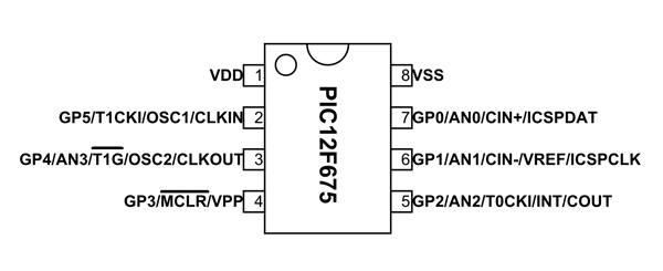 PIC12F675 Microcontroller Pinout