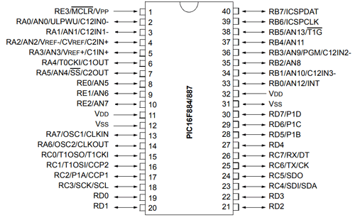 PIC16F887 Microcontroller Pinout, Features & Datasheet