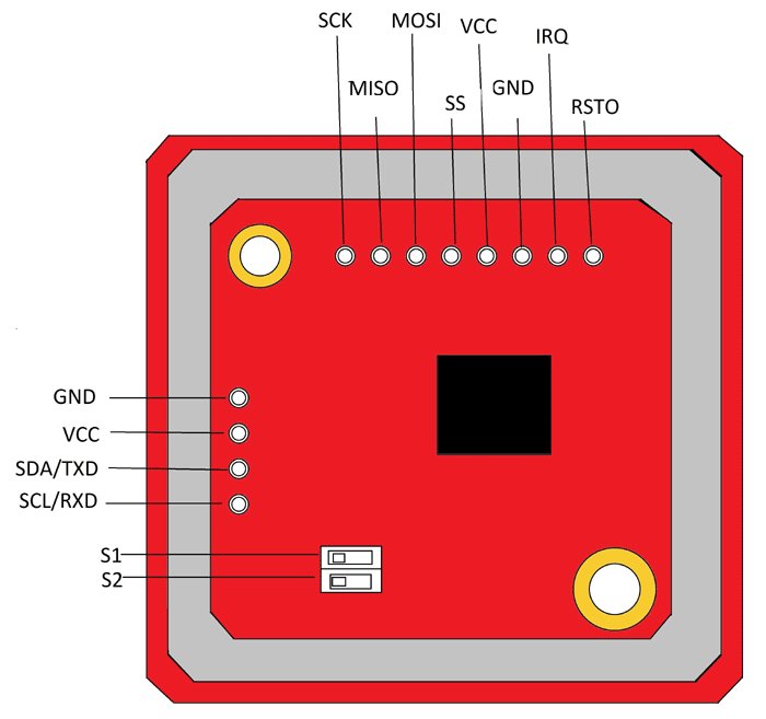 PN532 NFC RFID Module Pinout, Datasheet, Features