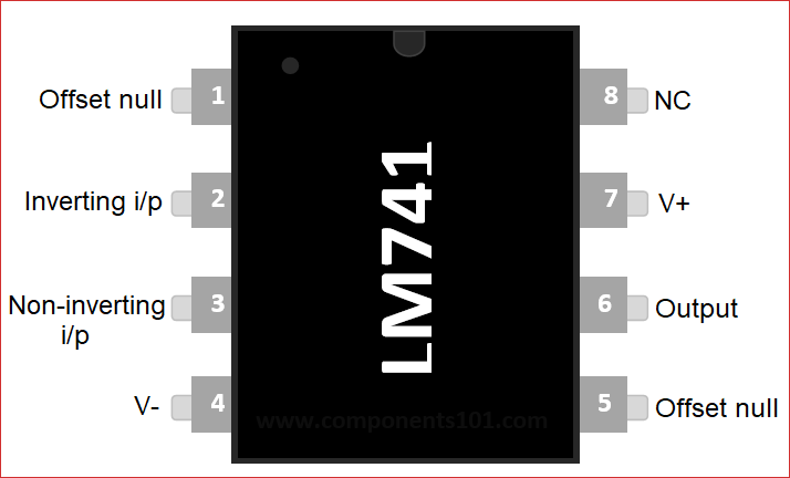 LM741 Op-amp IC Pinout