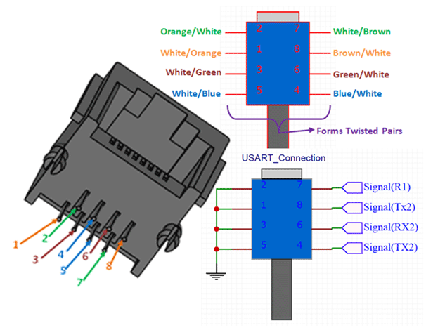 Rj45 Modular Jack Wiring cat6 wall jack wiring diagram rj45 ... on