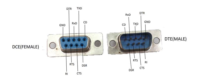 rs232 connector pinout, configuration, features, circuit rs232 splitter circuit rs232 wiring diagram male female