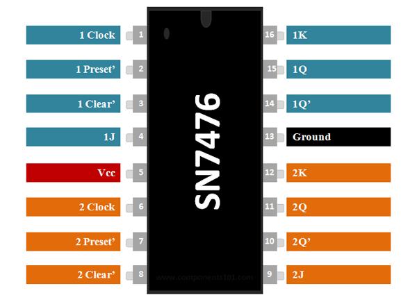 Sn7476 Jk Flip Flop Pinout  Features  Equivalent  U0026 Datasheet