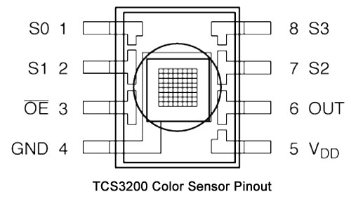 color sensor module tcs3200 pinout  features  u0026 datasheet
