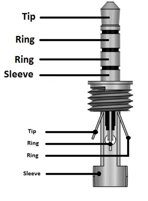 trrs type male audio jack pinout