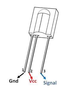 tsop1738 ir receiver pinout, characteristics, equivalent \u0026 datasheetTsop 1738 Photo Module Design Notes #12