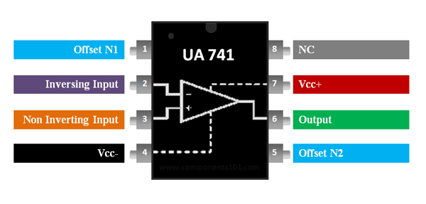 UA741 Op-amp IC Pinout, Features, Equivalent & Datasheet