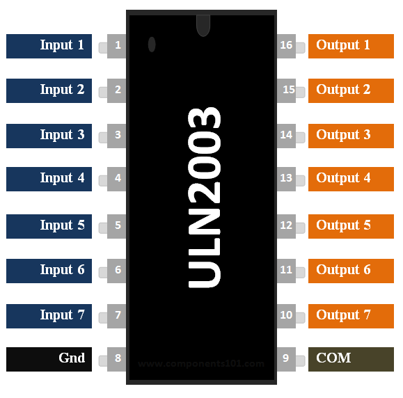 IC ULN2003 Pin Diagram, Features, Equivalents & Datasheet