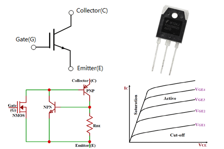 What is IGBT - Working, Operation, Applications & Different Types of IGBT