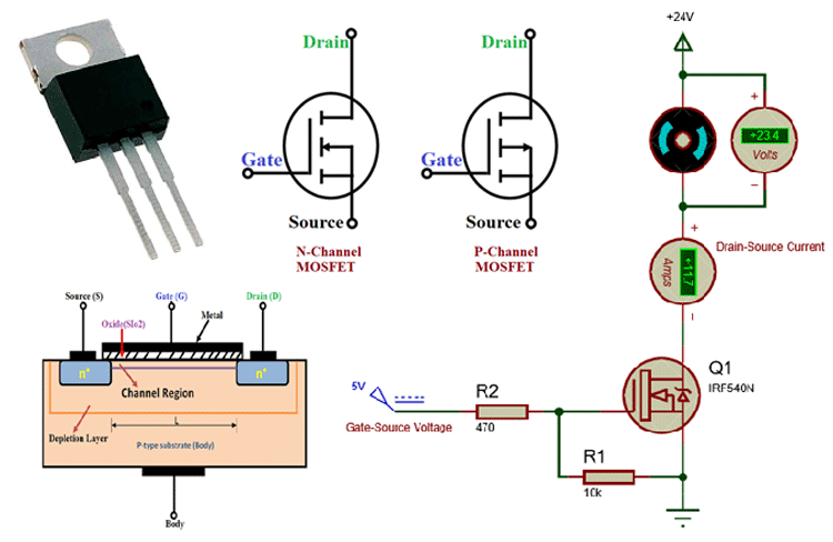 What is MOSFET: Symbol, Working, Types & Different Packages