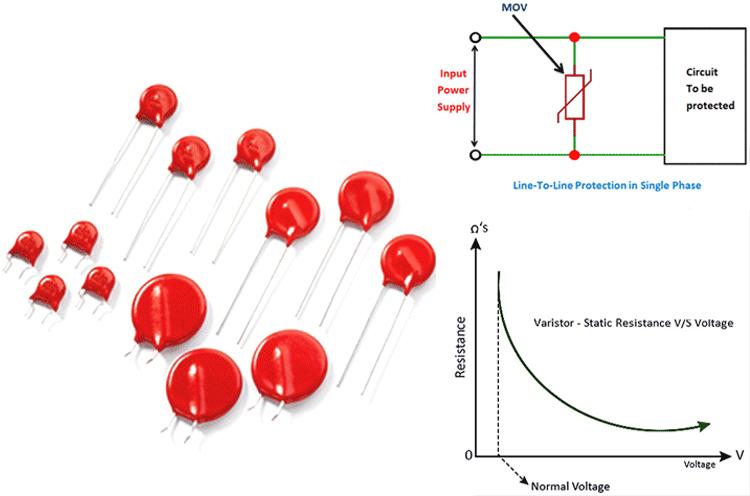 Varistors Fuse Body MOV
