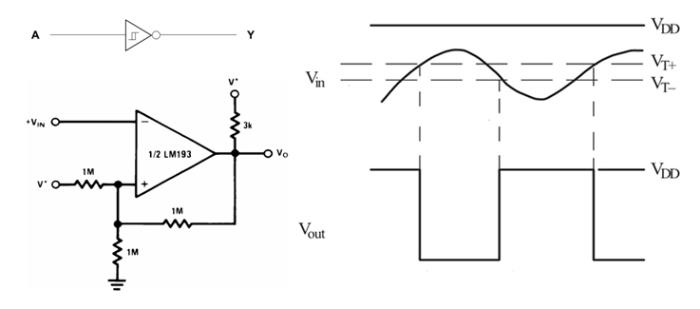 1 piece Comparator ICs Single Rail-to-Rail