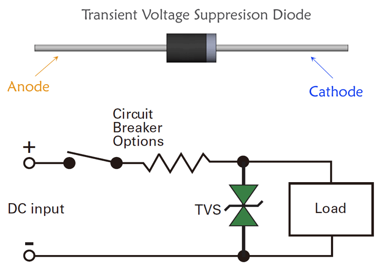 How to use TVS Diodes for Transient Voltage Suppresison