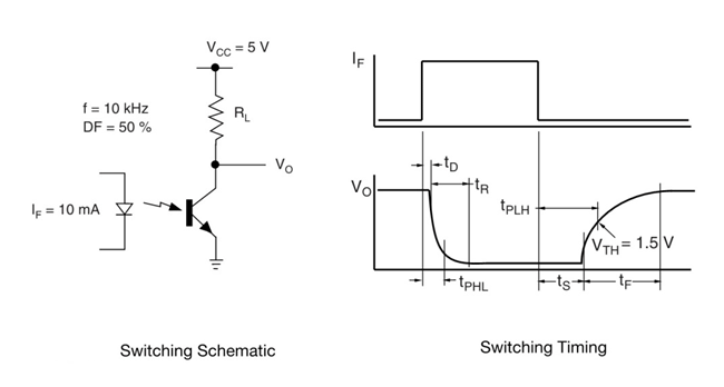 4N25 Switching Schematic and Timing