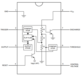 Stupendous 555 Timer Ic Pinout Diagrams Features Operating Modes Wiring Cloud Hisonuggs Outletorg