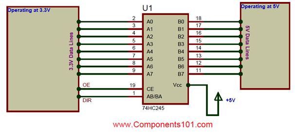 74HC245 IC Pinout, Specs, Equivalent & Datasheet