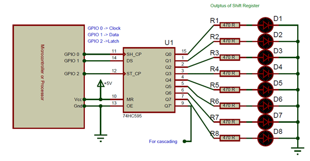 74HC595 Shift Register Pinout, Features, Circuit & DatasheetComponents101