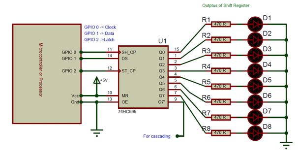 74hc595 Shift Register Pinout  Features  Circuit  U0026 Datasheet