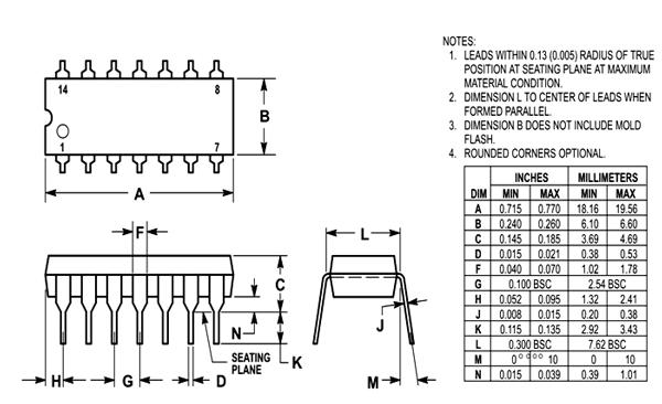 74ls00 pinout, configuration, equivalent, circuit \u0026 datasheet 74LS10 Pin Diagram 74ls00 dimensions