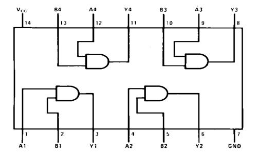 74ls08 pinout  configuration  equivalents  circuit  u0026 datasheet