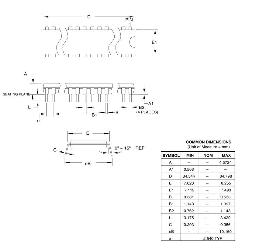 Atmega328p microcontroller pinout pin configuration features atmega328p dimensions ccuart Gallery