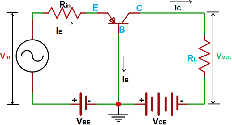 Transistor Common Base Configuration