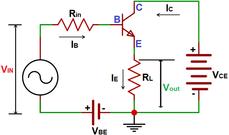 Transistor Common Collector Configuration