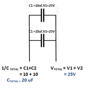 Ceramic Capacitors in parallel