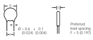 Ceramic Capacitor Pinout Description Parameters Datasheet