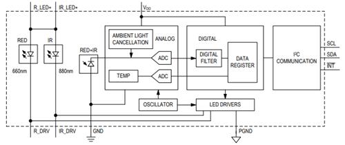 Circuit Diagram of MAX30100 Module